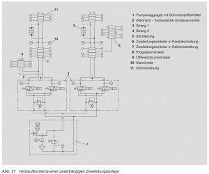 Hydraulik Schema einer zweisträngigen Zweileitungsanlagen