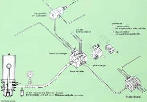 Progressivanlagen funktionssicher ausgelegt von Mohr Zentralschmierung