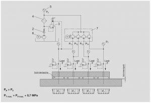 Schematischer Aufbau einer Hydrostatischen Schmierung mittels einer Mehrkreispumpe